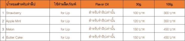 flavor oil